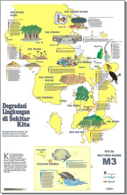 Poster Degradasi lingkungan Disekitar Kita